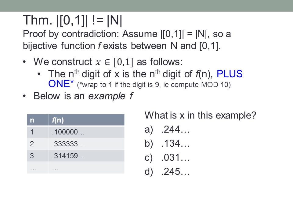 Thm. |[0,1]| != |N| Proof by contradiction: Assume |[0,1]| = |N|, so a bijective function f exists between N and [0,1].